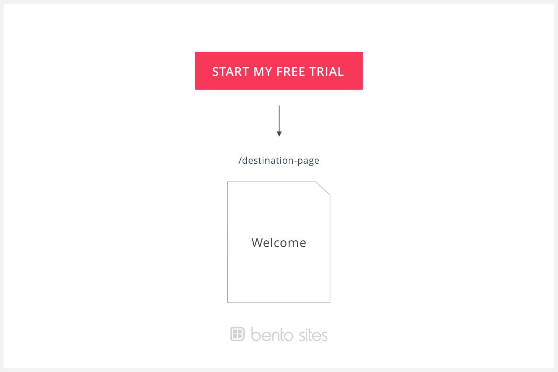 link-cta-button-to-destination-page