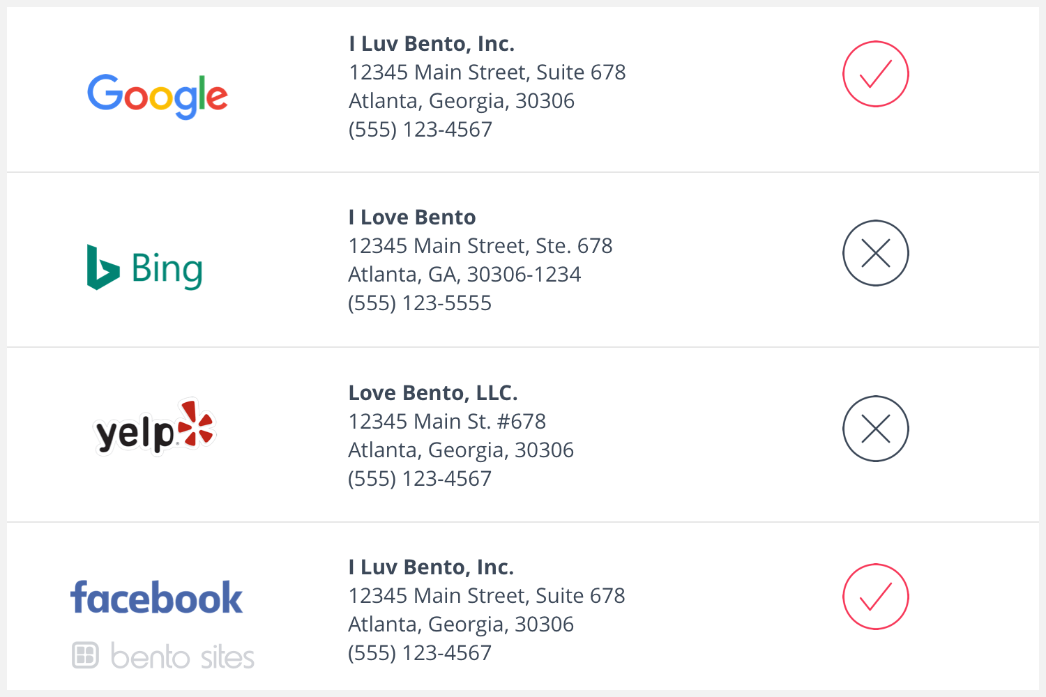 update-business-listings