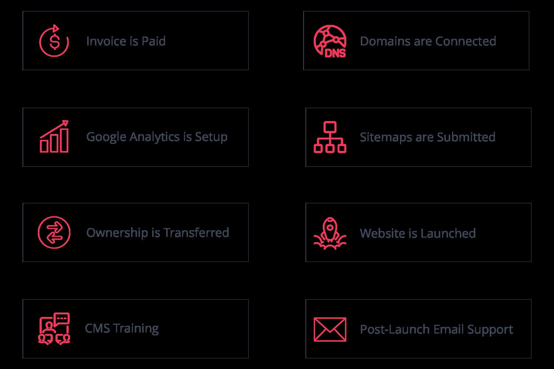 web-design-deliver-phase