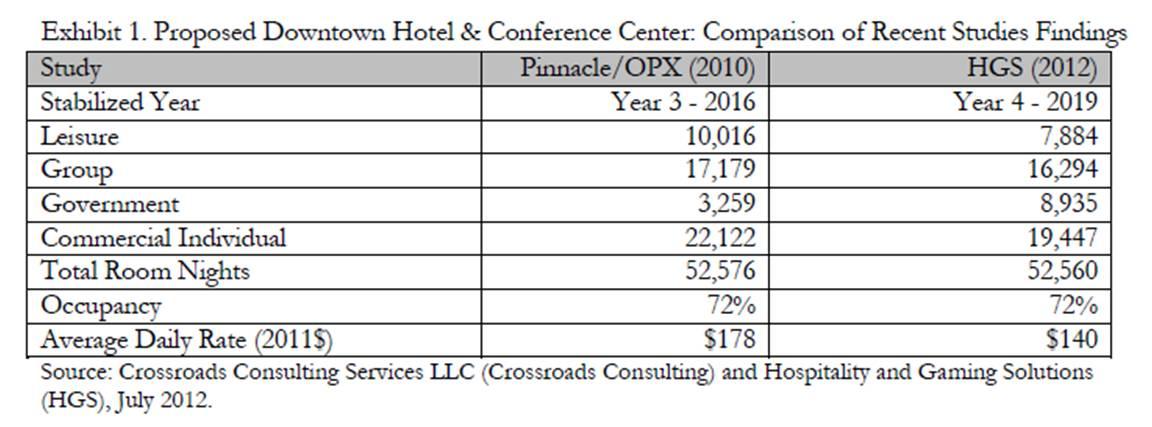 Conference Center Chart Basu.jpg