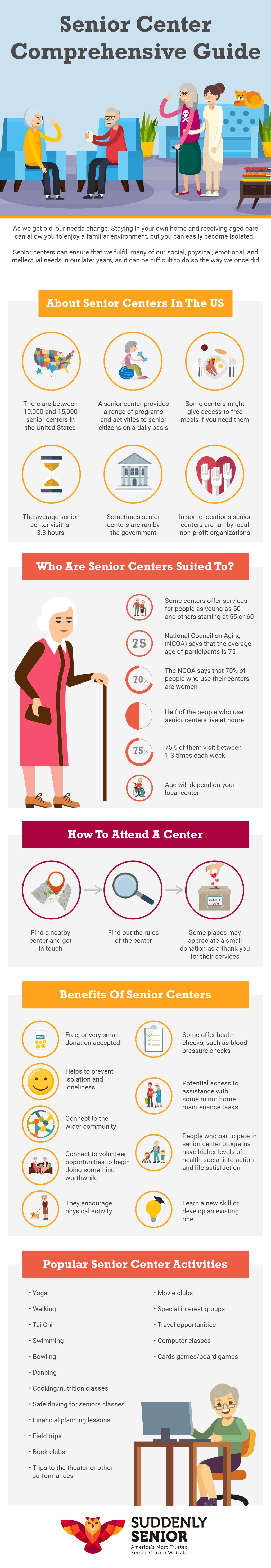 Suddenly-Senior-Center-Comprehensive-Guide.png