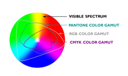 GLP-Custom-Pin-Guide-Visible-Colors.jpg