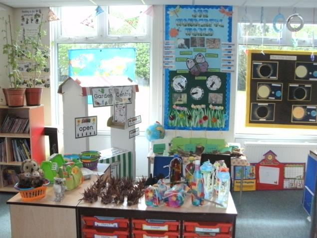Here is a picture of our  wonderful world role play area, garden center and  the nature table we created.