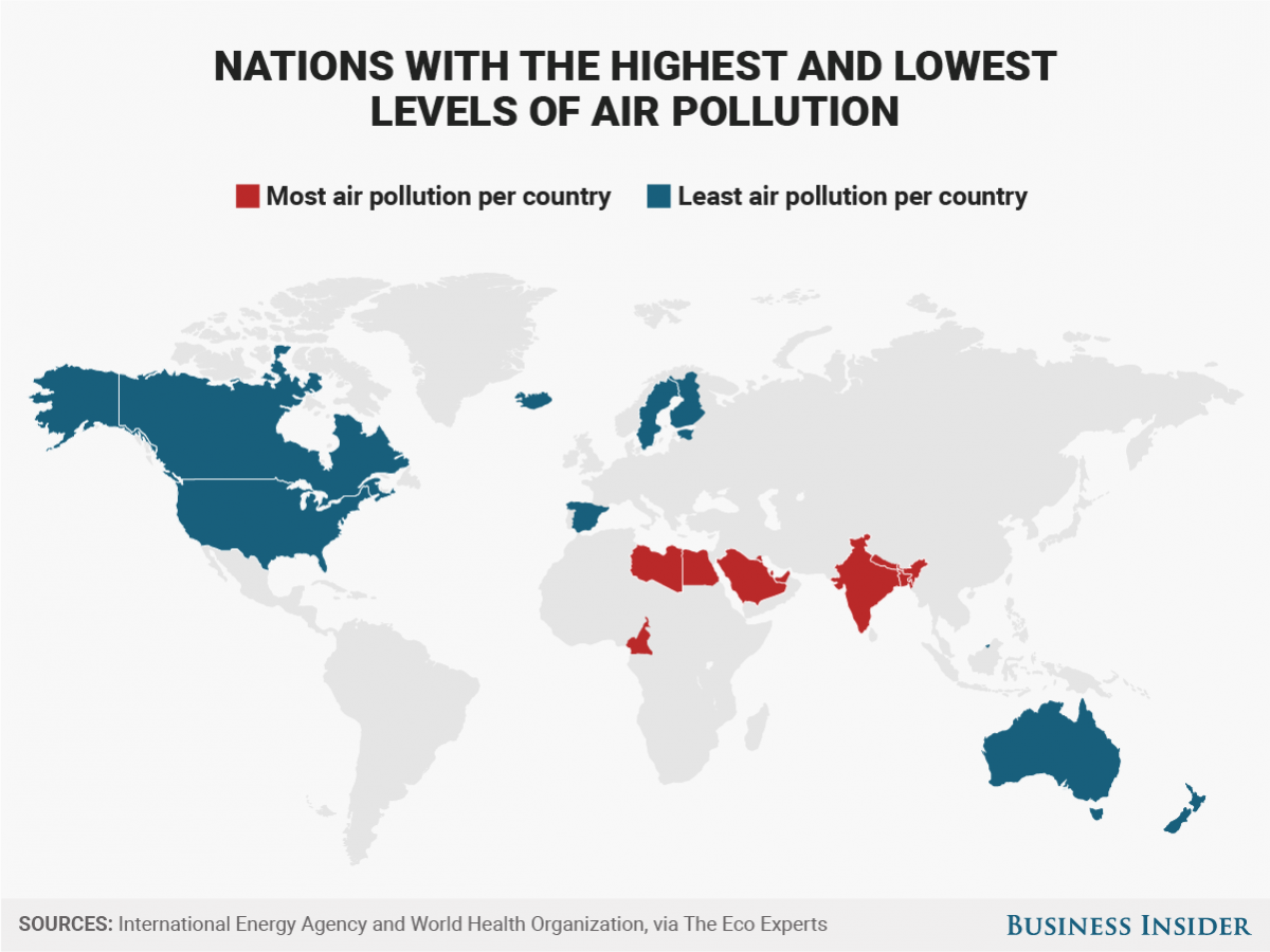 most-polluted-countries-gourmandesante