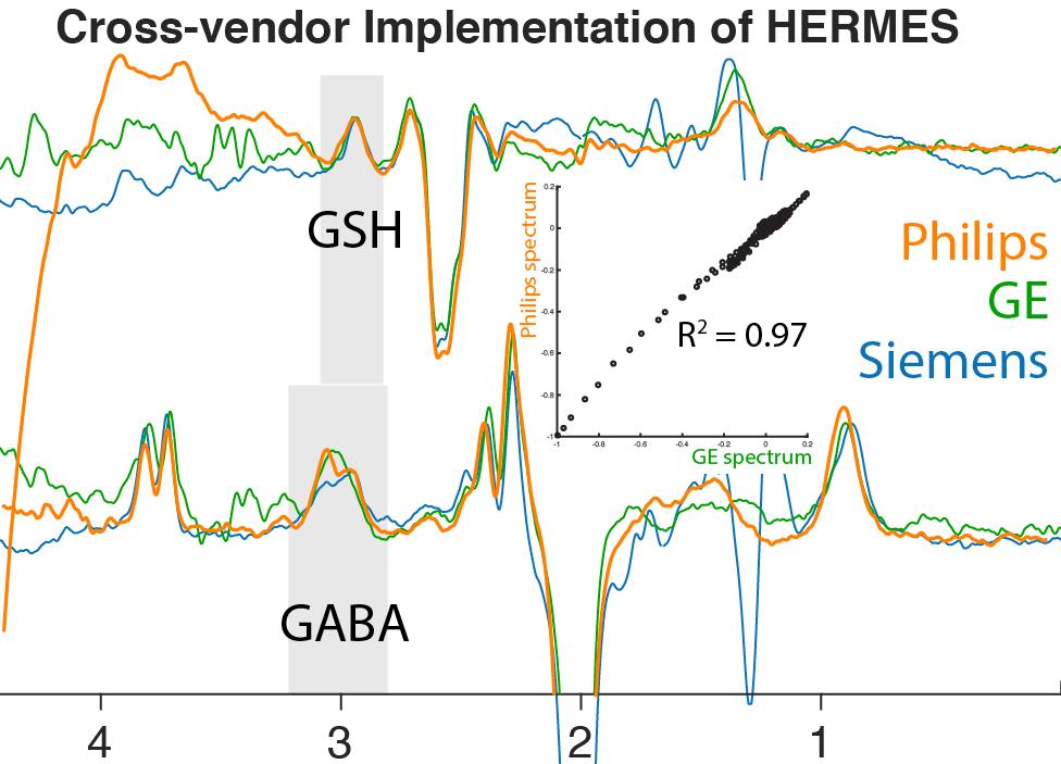 GE_Philips_Siemens_HERMES-01.png