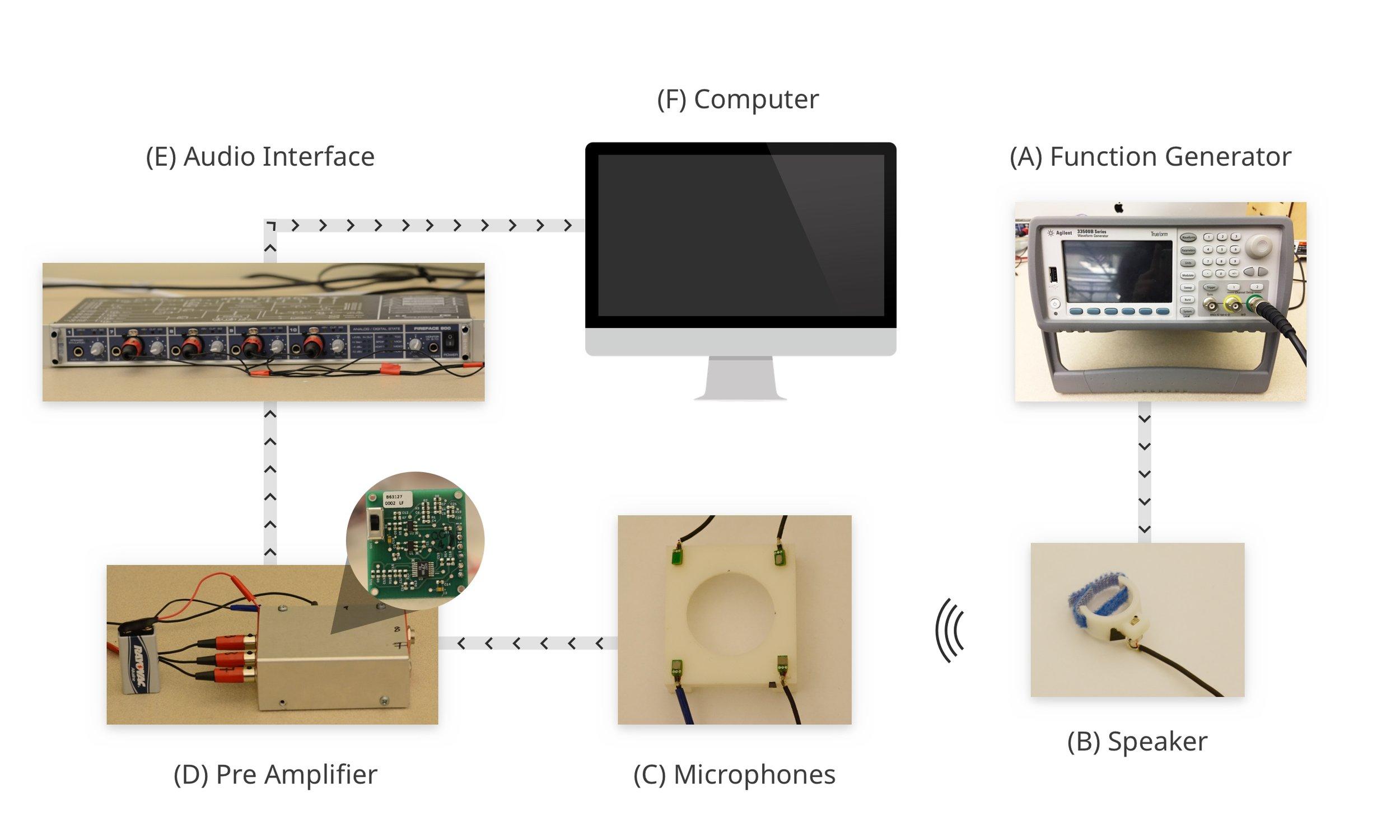 hardware_system.jpg