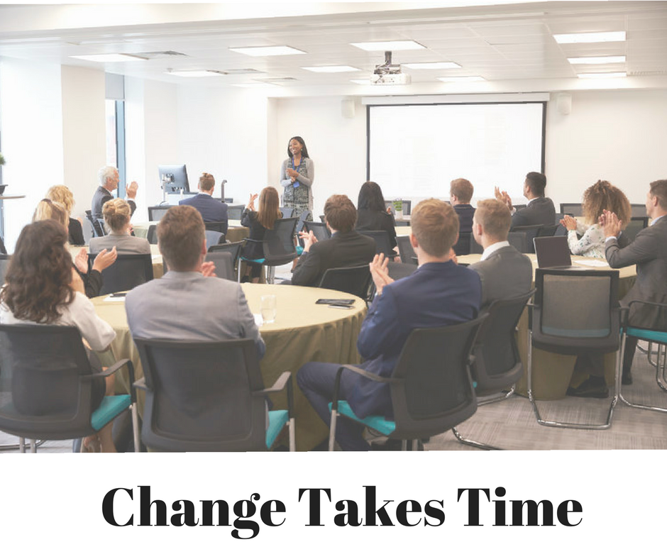 How We Work - ImageWorks is committed to the success of your team. We know change takes time. As such, we require a minimum 3-month commitment for transformation, inclusive of training and coaching. Time commitment is based on organization size.Please contact us for customized solutions.