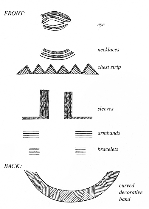 Figure 3: Incised decoration of Glencairn siren (not to scale). Drawing by Martha Gyllenhaal.