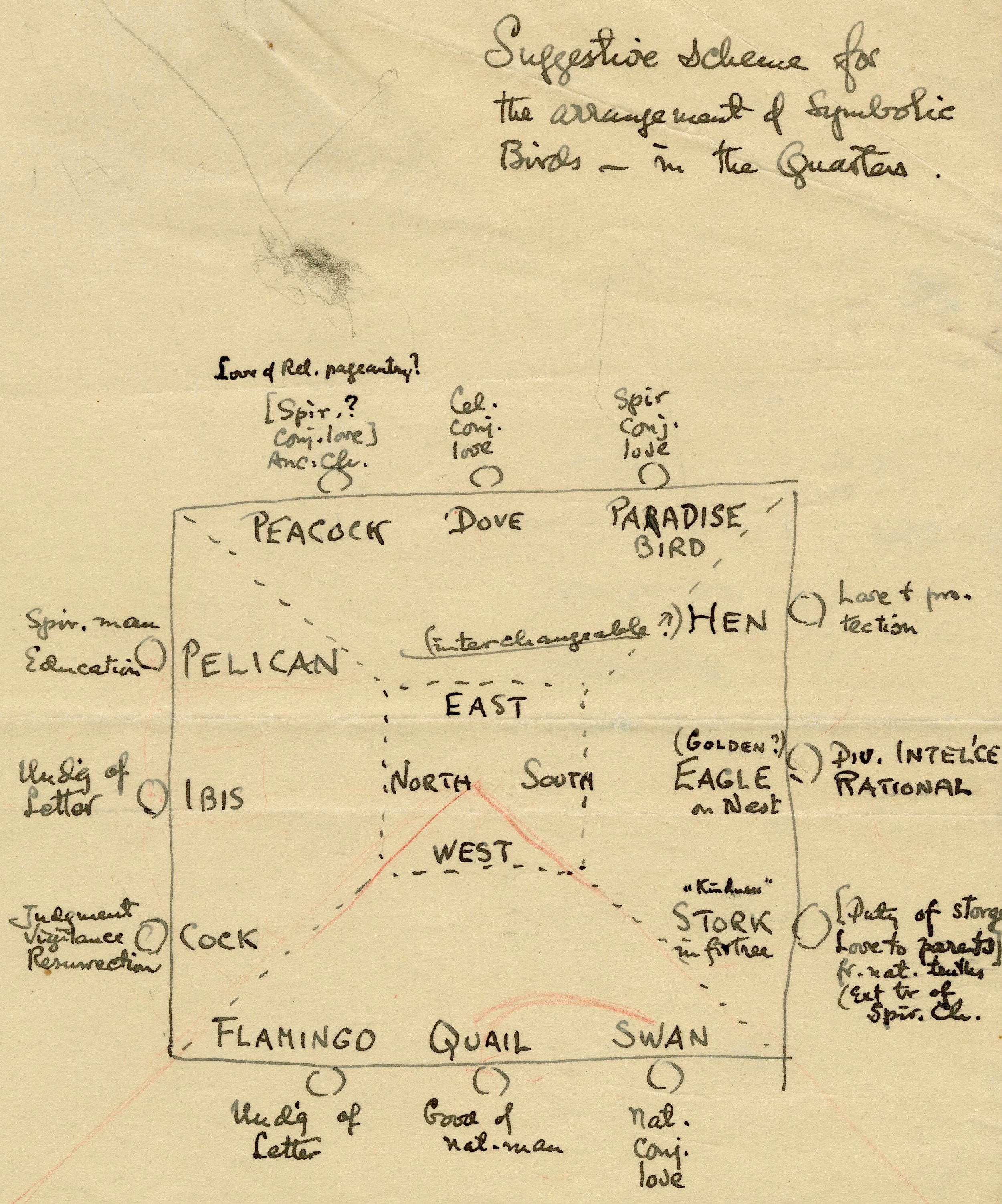 Figure 4: Drawing of the cloister by Rev. Hugo Odhner. Glencairn Museum Archives.
