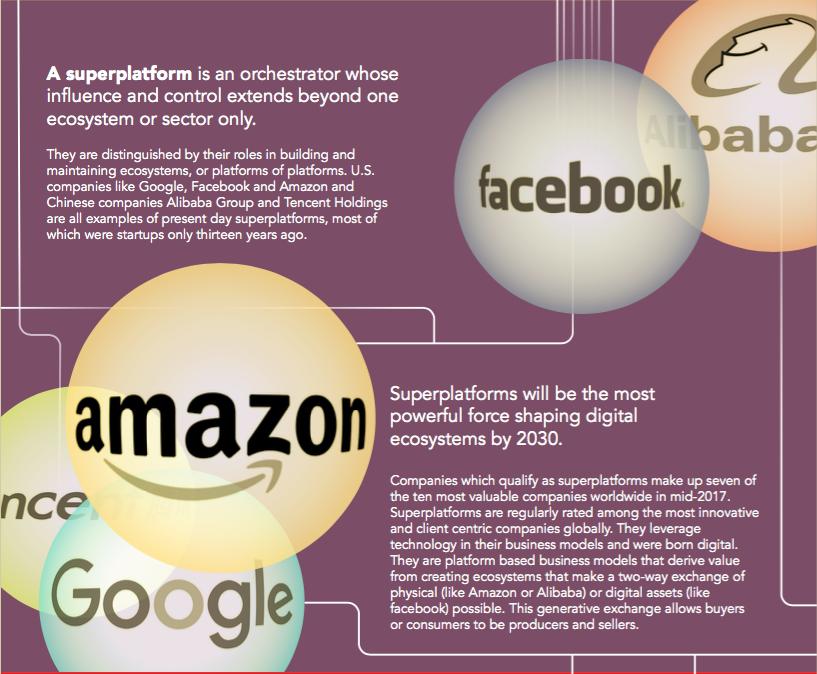 Report   Inclusive digital ecosystems of the future    Read Report