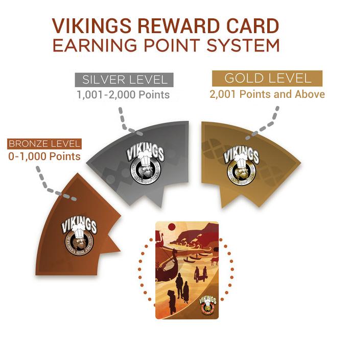 Vikings Reward — Vikings Philippines