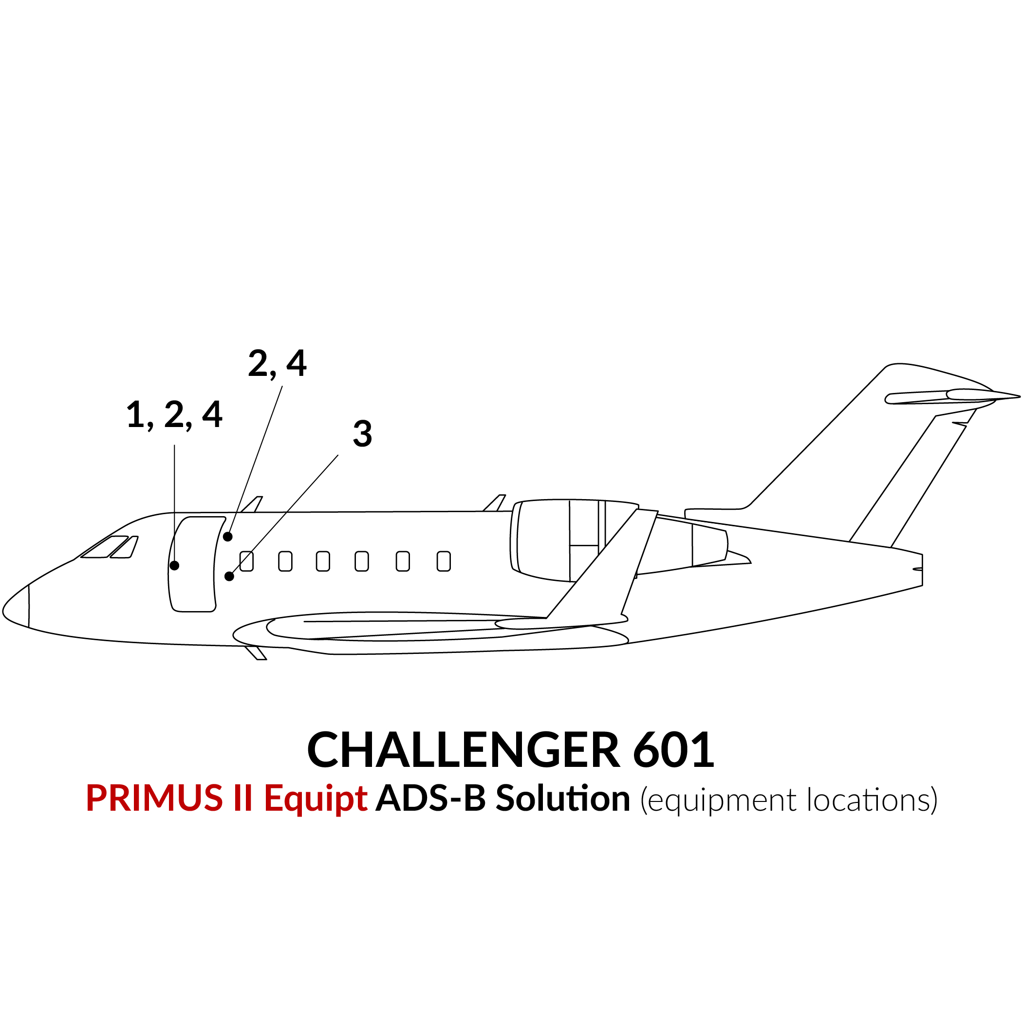 Bombardier CL-601_Honeywell Primus II.jpg