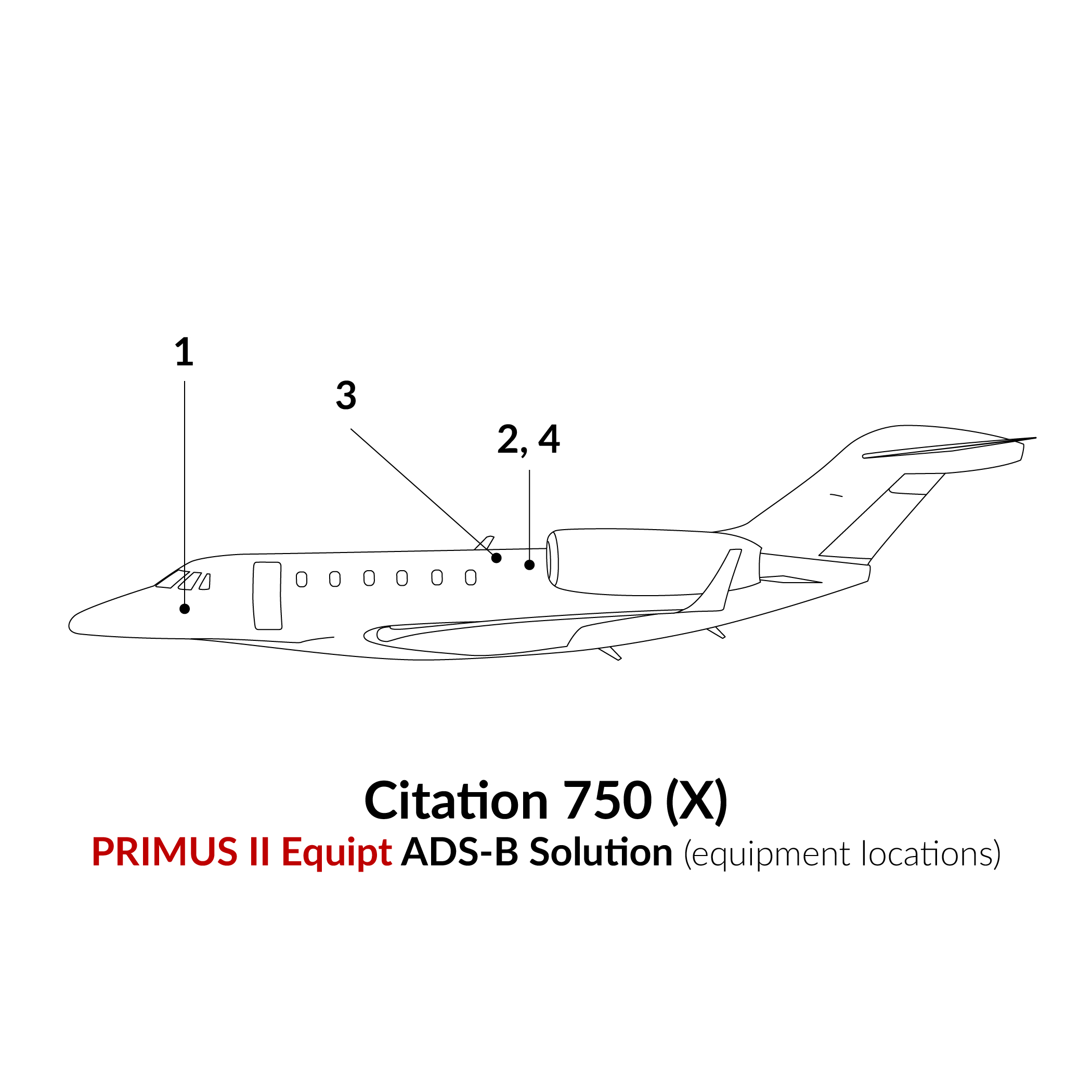 Citation 750_Honeywell Primus II.jpg