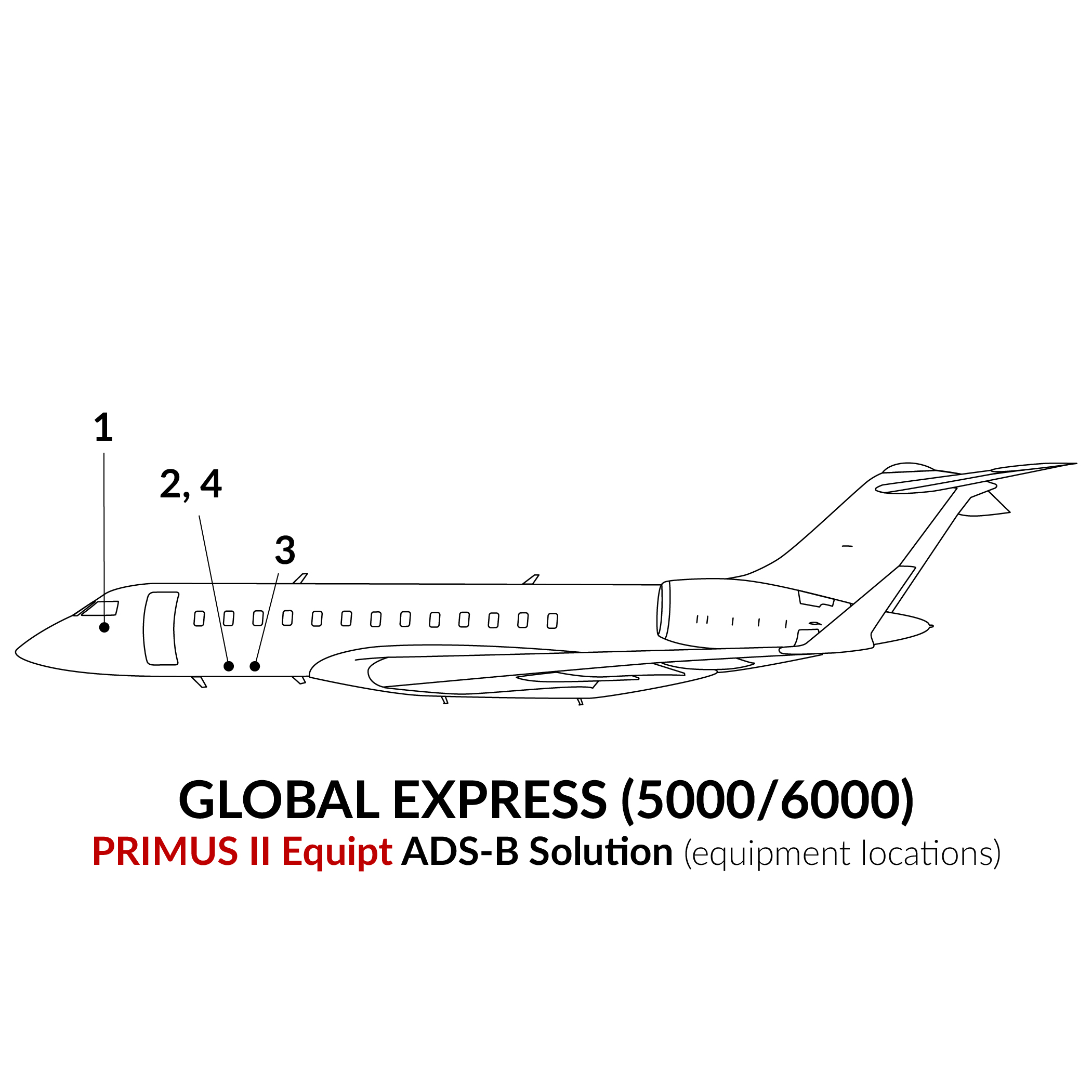 Global Express_Honeywell Primus II.jpg