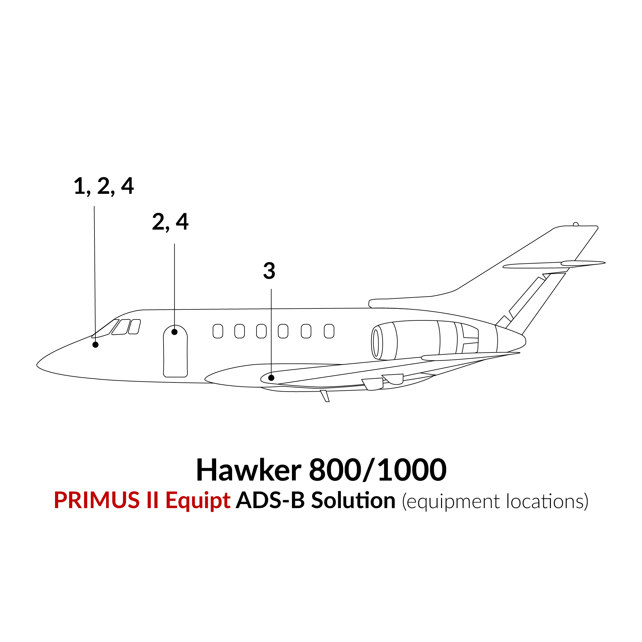 Hawker 800XP_Honeywell Primus II.jpg