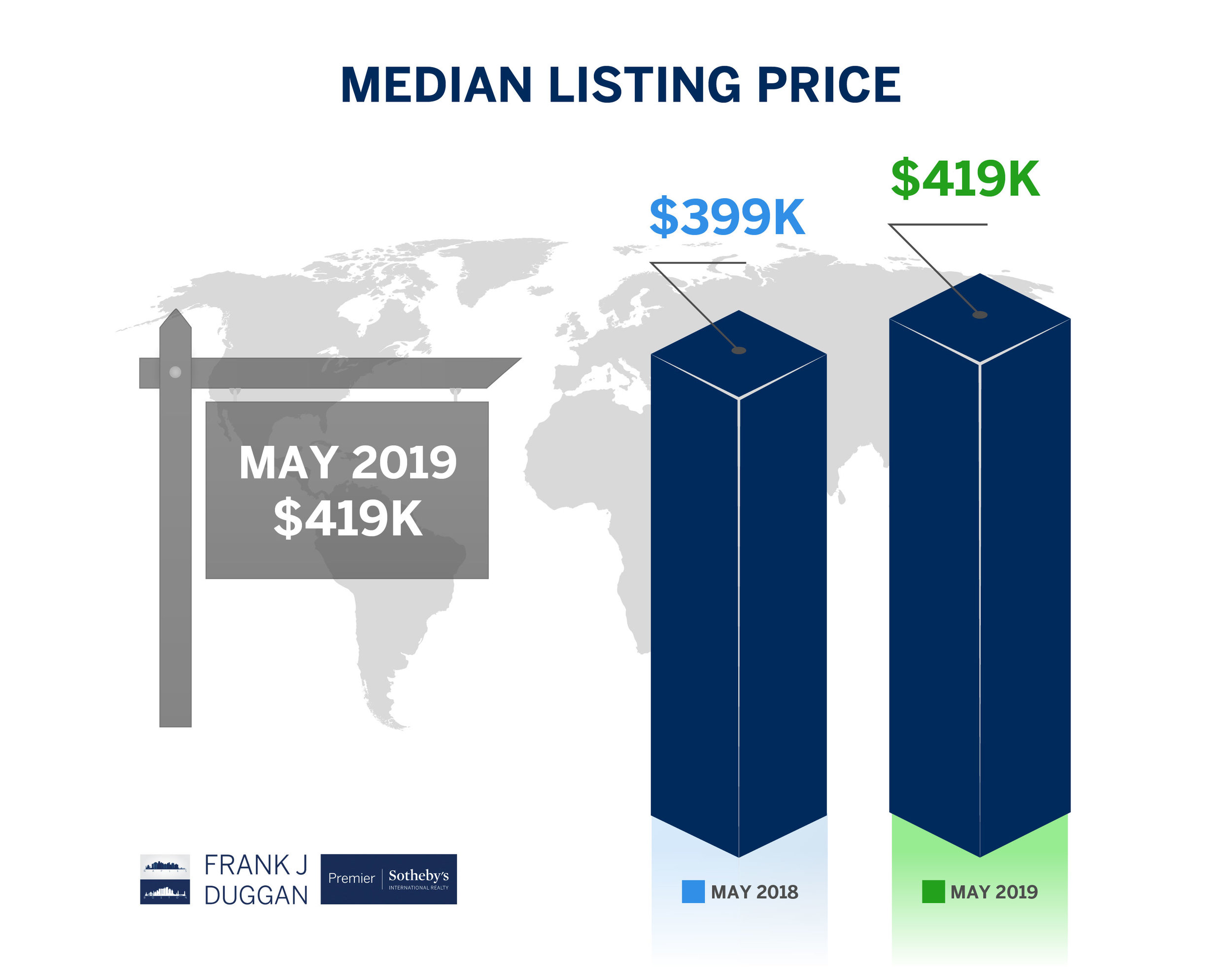 median listing price may 2019 naples-01.jpg