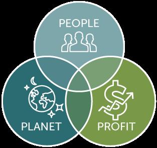 peopleplanetprofit.png