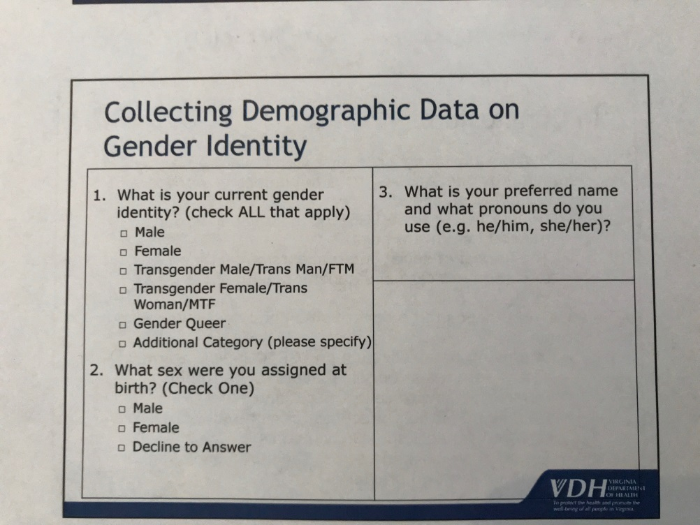 2019-7-9+LGBTQ+Sypmosium+Overview+Presentation+-+Collecting+Demo+Data+on+Gender+Identity+Slide.jpg