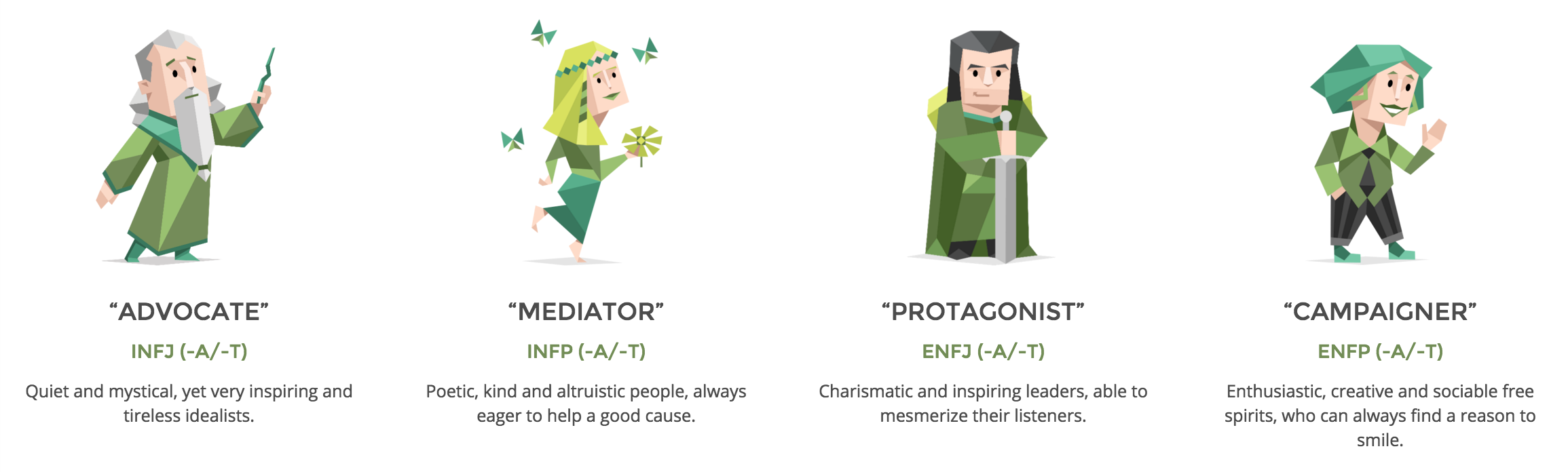 4 of the 16 Meyers-Briggs Personality Types