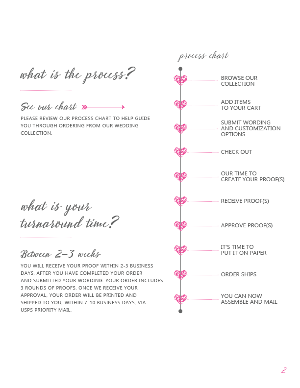 Wedding Collection FAQs-Aug 2019-02.png