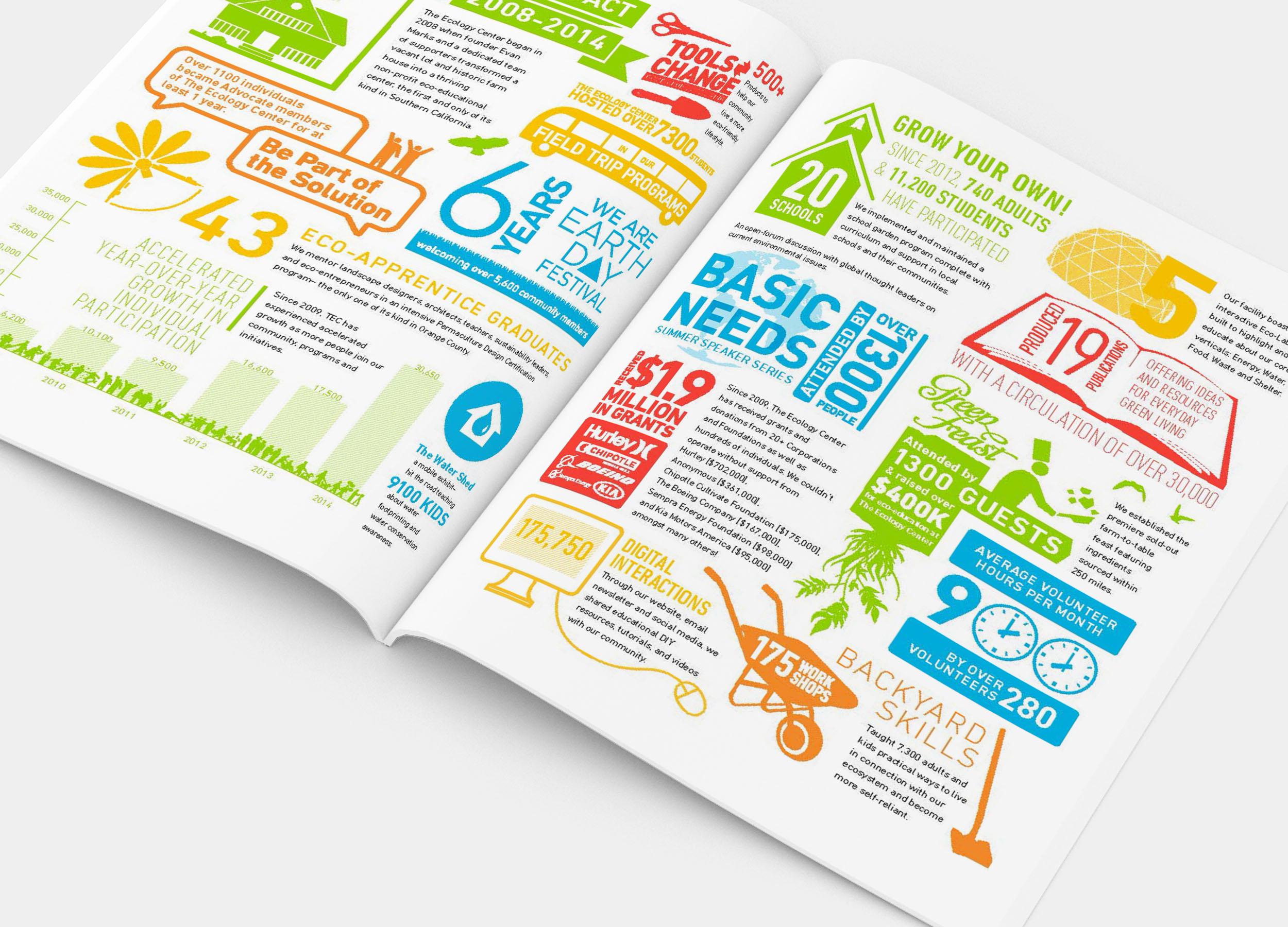 TEC-Impact-Report-GraphicClose.jpg