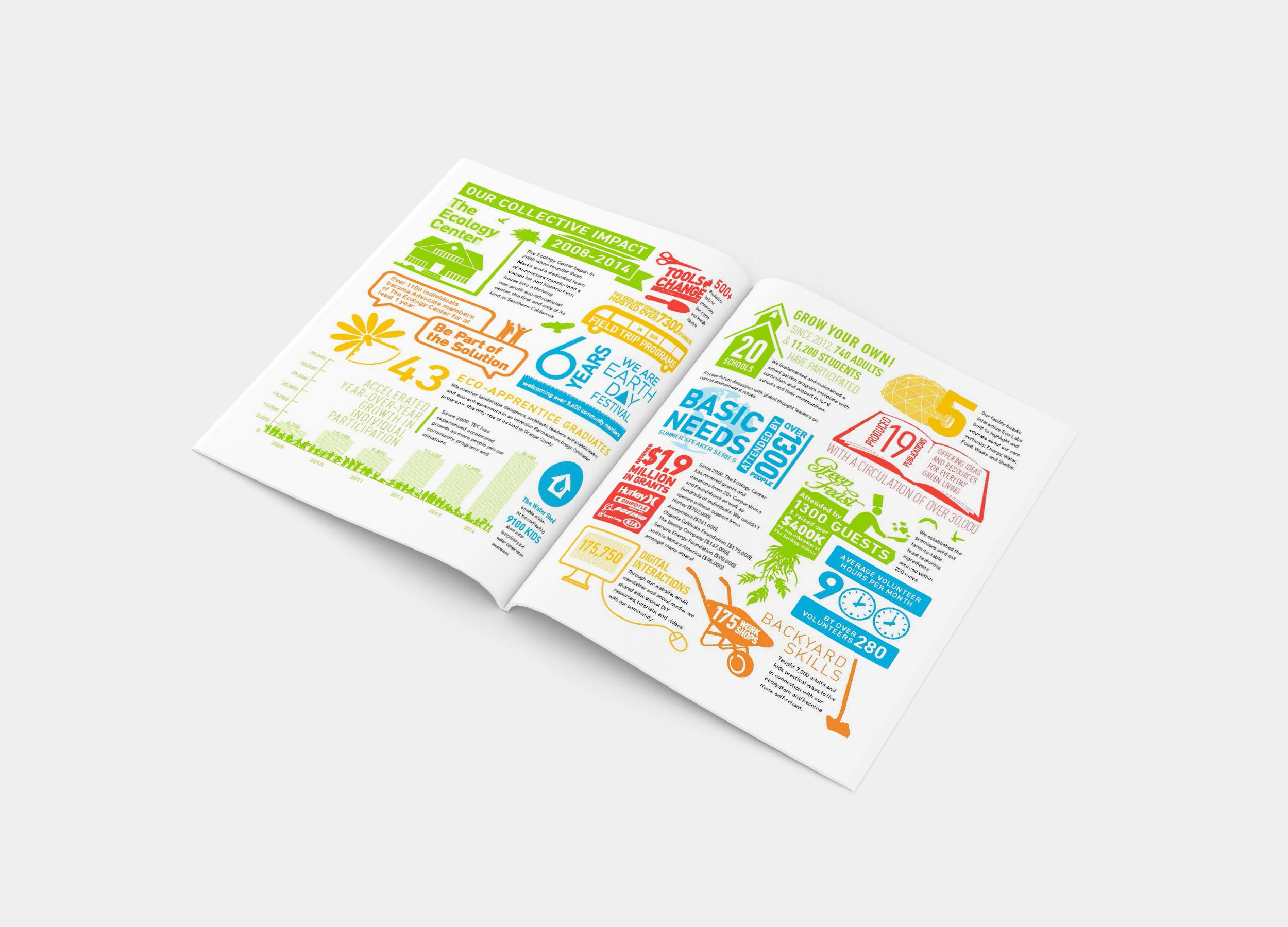 TEC-Impact-Report-GraphicSpread.jpg