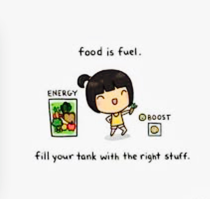 eat for fuel girl