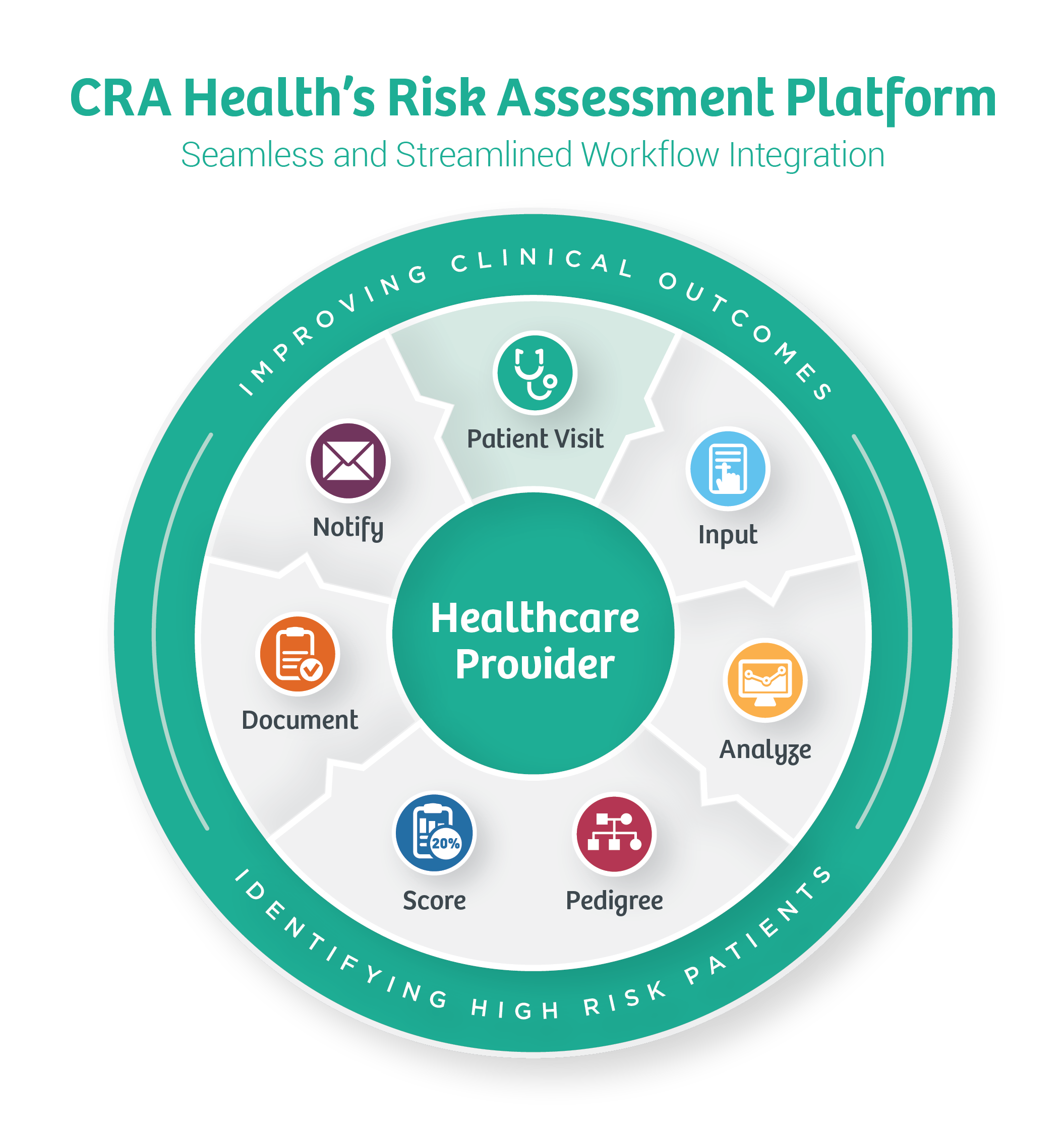 CRA-Infographic-NoHeader-Green.png