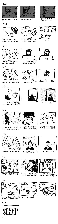 Hourly Comics Day 2016