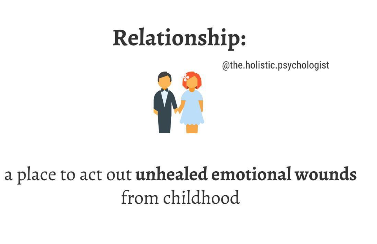 """The relationships we see in our childhood have a lifelong effect on us. If we don't become conscious to the emotional wounds caused by witnessing them, we subconsciously seek out situations where we can repair them. Who we end up with is a manifestation of our own self worth. . I do not believe relationships suffer from communication problems. Relationships suffer because of lack of self-awareness. Lack of consciousness of the subconscious. Our cultural conditioning says another person should complete you. Another person should validate you. Another person should put you before themselves. We expected to always be considered, and when we're not it feels just as painful as it did when we were children. Our unhealed wounds boil to the surface and because this person is closest to us, the pain is unimaginable. We've added salt to a wound we carried for decades. . It's unpopular opinion, but the best partner is the person who puts their own evolution before all else. A person who awakens to their subconscious thoughts, patterns and behaviours. These people do not look to be fulfilled- they've done the work and therefore fulfilled themselves. They understand that love is a joining of souls not a series of expectations and conditions. The relationship becomes a mirror. A place of deep learning and growth. Two people seeking the highest self rather than two wounded people battling each other's fragile egos. . When you heal your emotional wounds, you seek an equal. You don't try to save. You don't seek to change. You don't need to hold out hope that one day a person will become who you've wanted them to be. You're no longer seduced with the idea that a person is doing something """"for you"""" rather then for themselves. You understand that if someone can't give something to themselves, they are incapable of showing up for you. . Relationships are where we act our old wounds until we've found the courage to face them."""