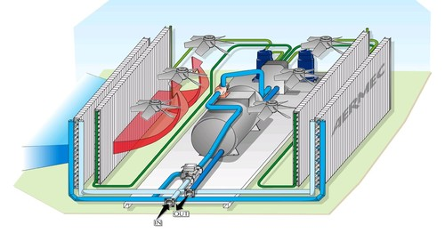 Diagram of an air cooled chiller with integrated free cooling