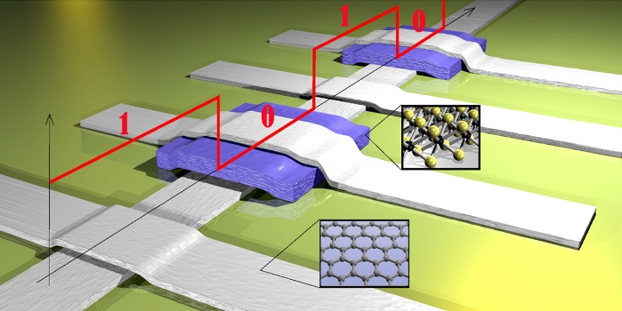 Schematic of an all-printed logic memory made from 2D materials