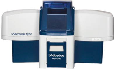 Figure 1. FlowSync machine