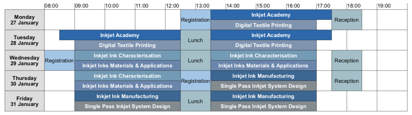 Inkjet Winter Workshop 2020 timetable