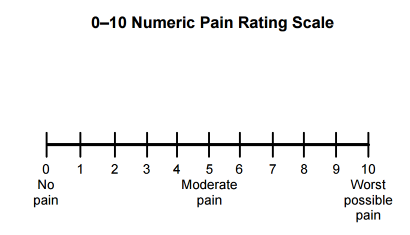 Numeric-Pain-Scale.png