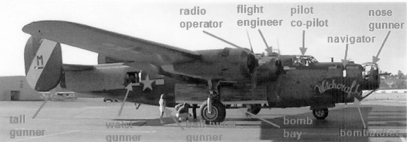 B-24 Crew positions, Witchcraft