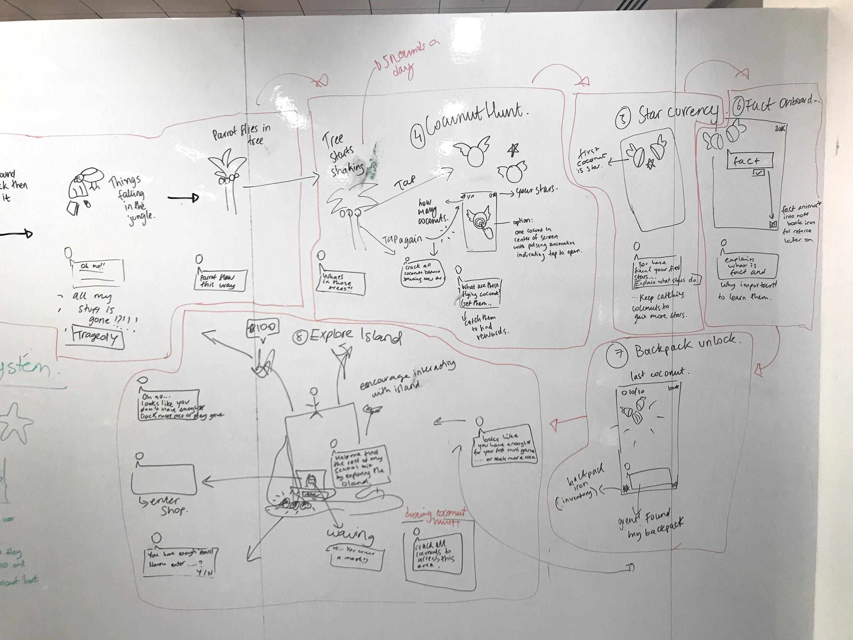 storyboard-sketches
