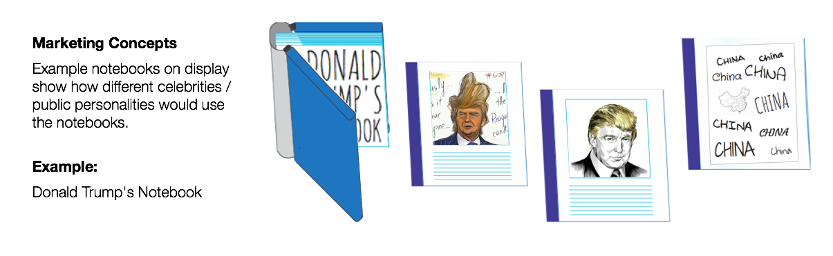 (NOTE: This Donald Trump concept was funnier *before* he became president...)