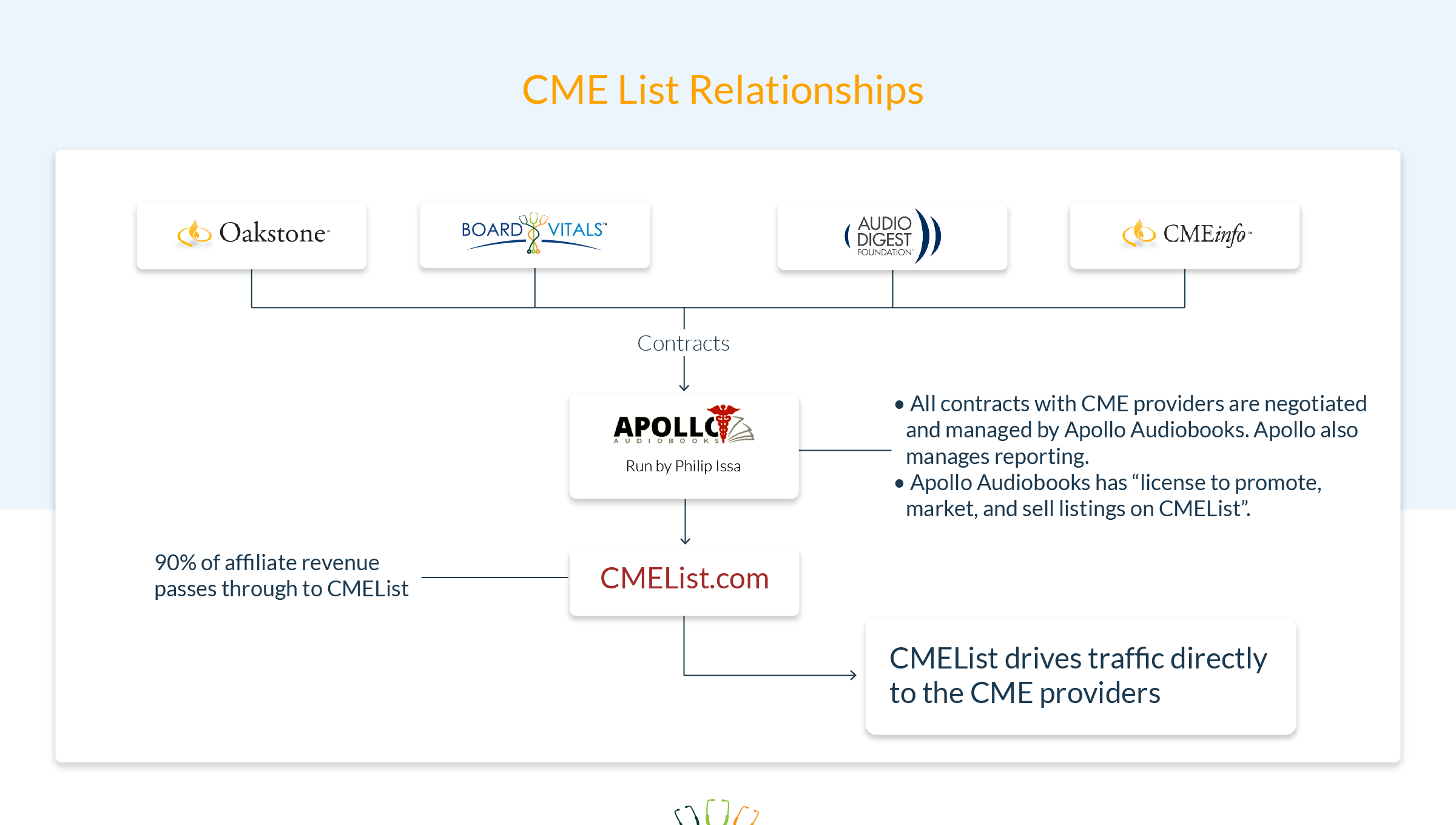 CME List Deck Slide_after.png