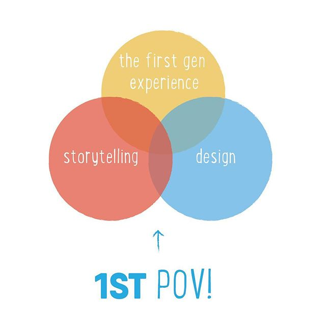 Hello! Welcome to my 30-day passion project. At the intersection of storytelling, design, and the first generation experience is where 1st POV happily sits.  I would like to send mil gracias to my good friend, mentor, and fellow p1oneer Xochitl Cazador for nudging me to apply to the @thepassionco. I'm grateful for the abundance in connection, creativity, and community I've discovered through this program.  I'm also grateful for your presence right here right now. Double tap away where it resonates, ask questions where you're confused, share your own perspective. #my1stPOV  1st POV didn't exist 30 days ago. This is a gift I've bundled up for those like me, for those like us, for those on the come up.  Enjoy!