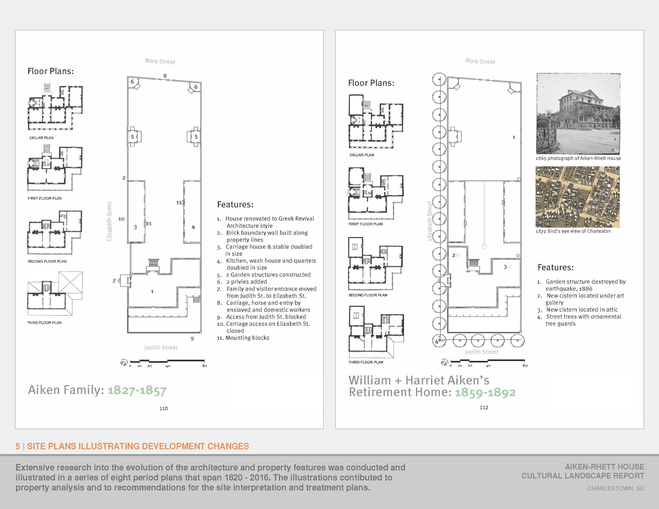 Suzanne Turner Associates - Aiken-Rhett House Report_Page_05.jpg
