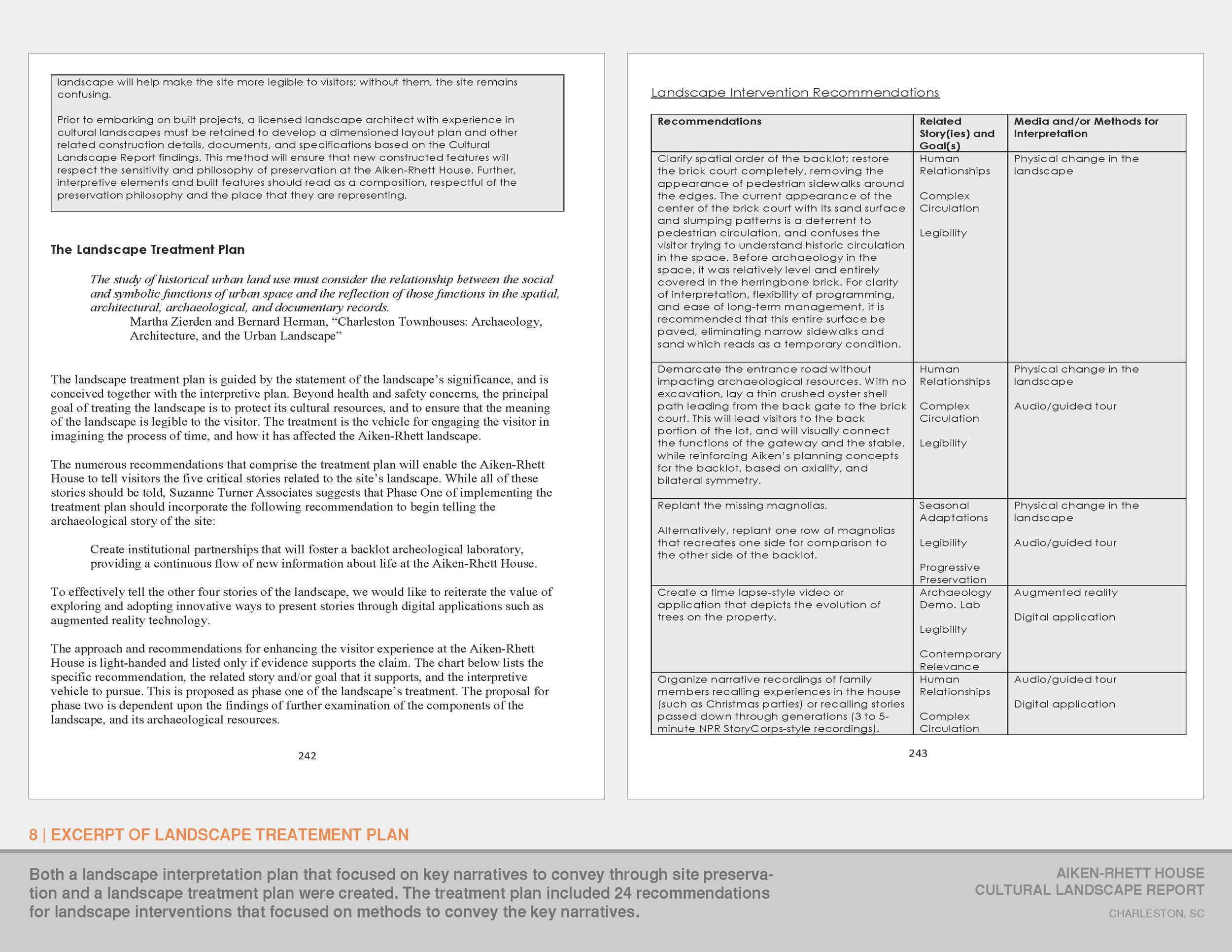 Suzanne Turner Associates - Aiken-Rhett House Report_Page_08.jpg