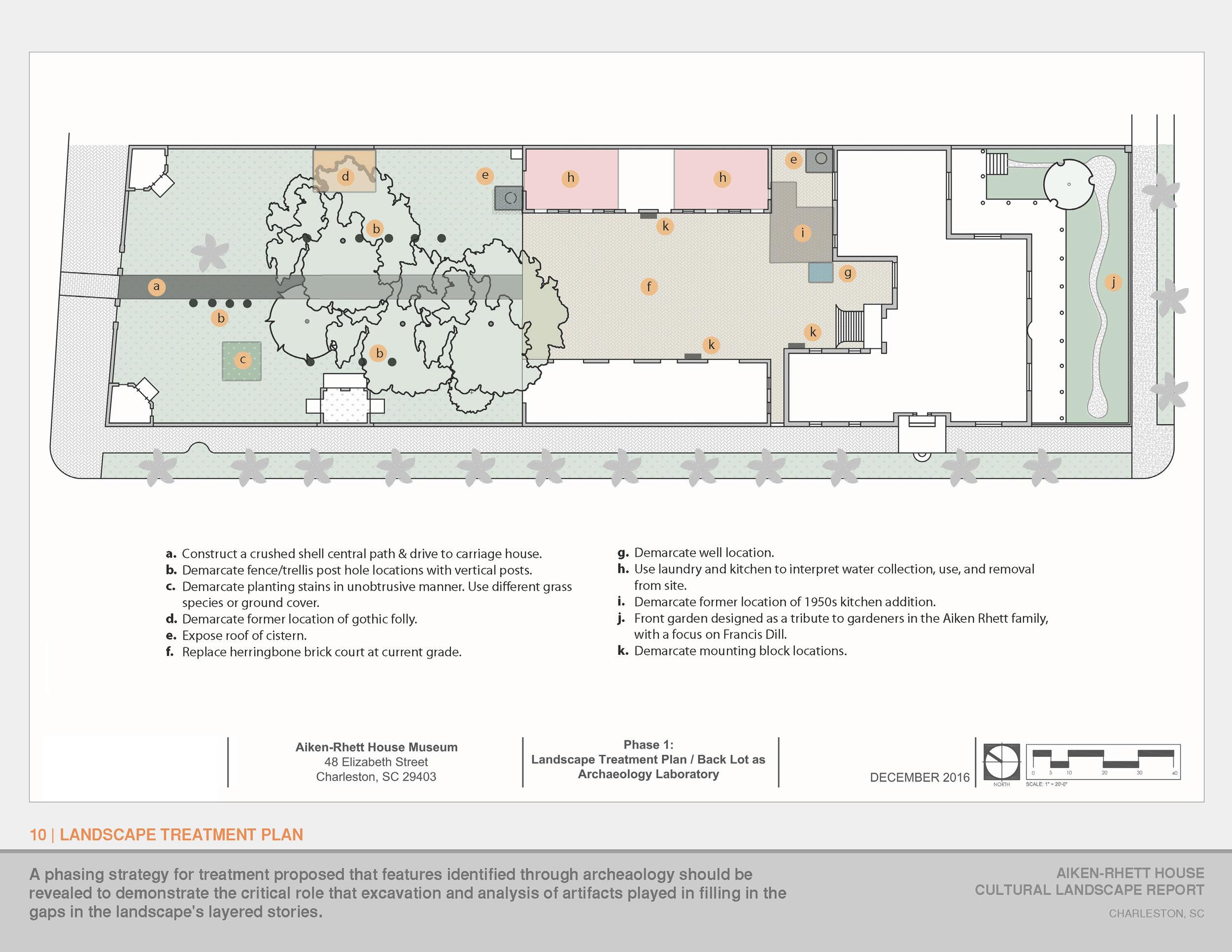 Suzanne Turner Associates - Aiken-Rhett House Report_Page_10.jpg