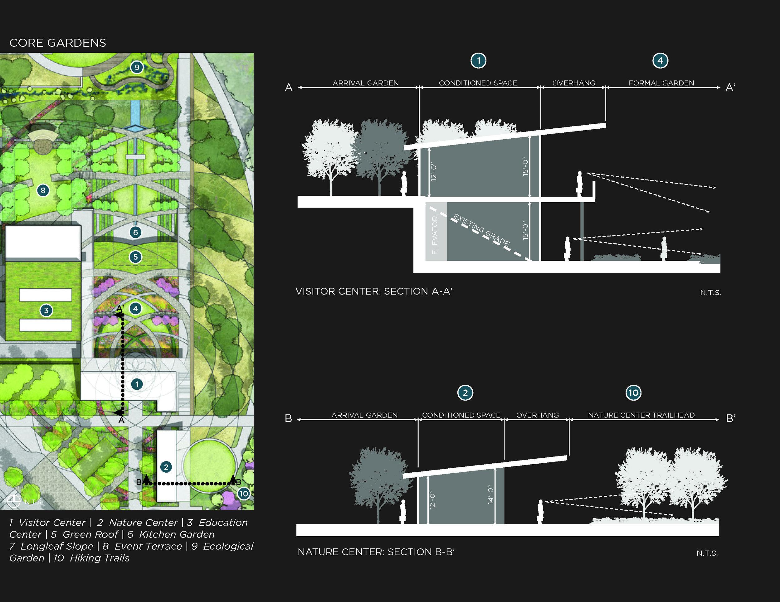 CARBO Landscape - Longleaf Botanical Garden_Page_10.jpg
