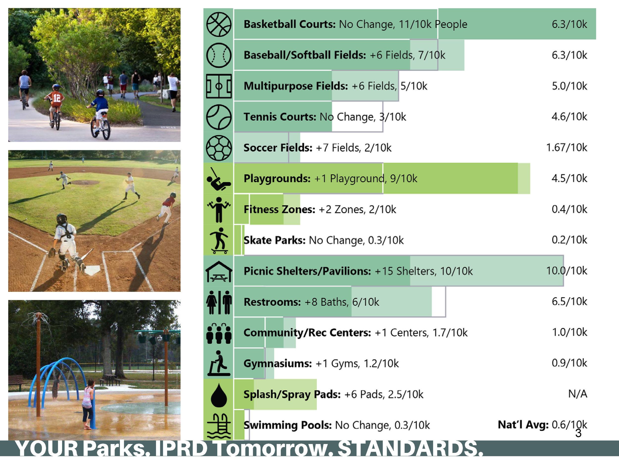 Duplantis Design Group - Iberville Framework Guide_Page_03.jpg