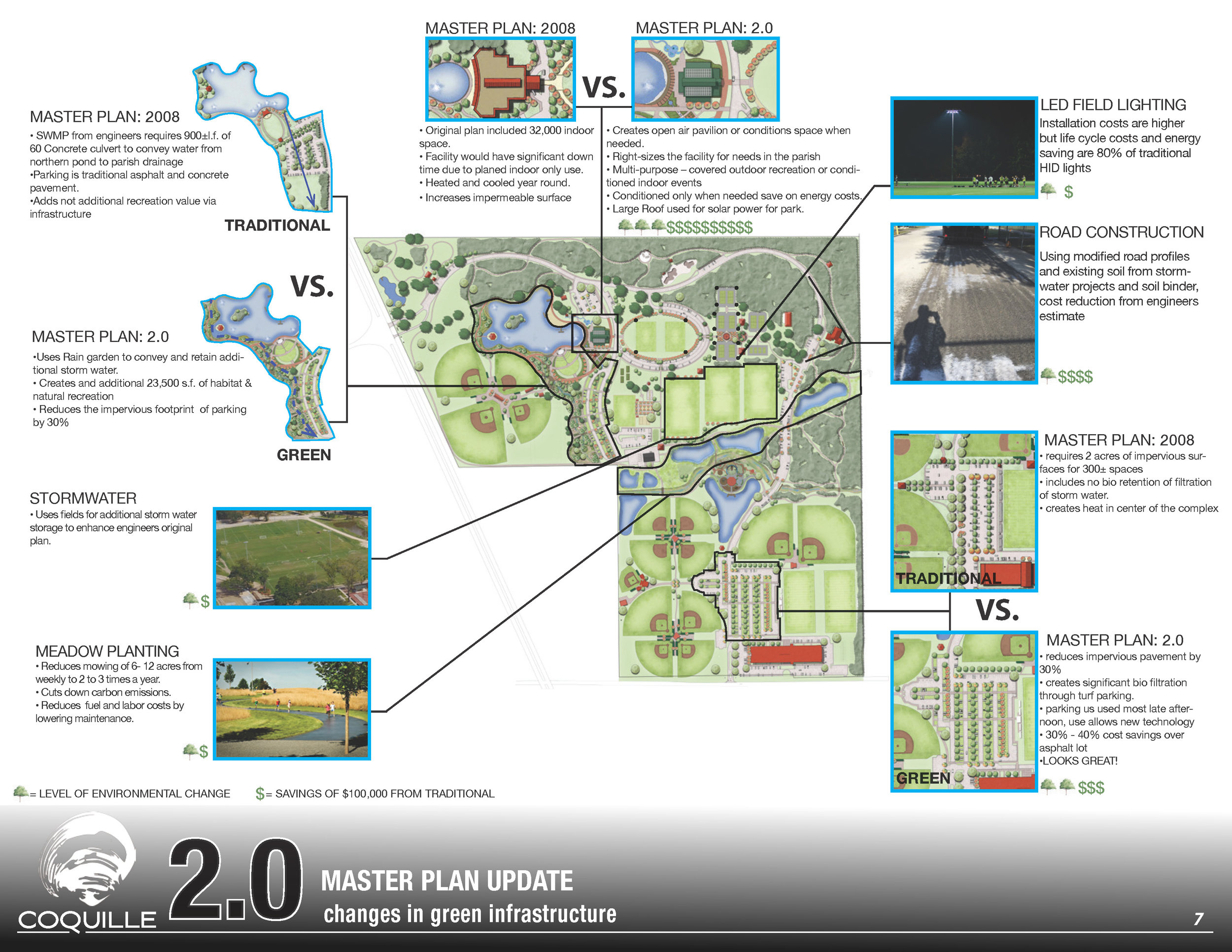 Joseph Furr Design Studio - Coquille Master Plan_Page_05.jpg