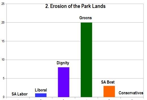 2. Erosion.JPG