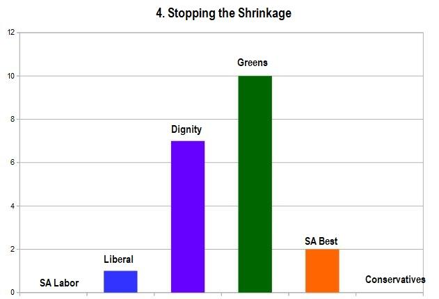4.Stop Shrinkage.JPG