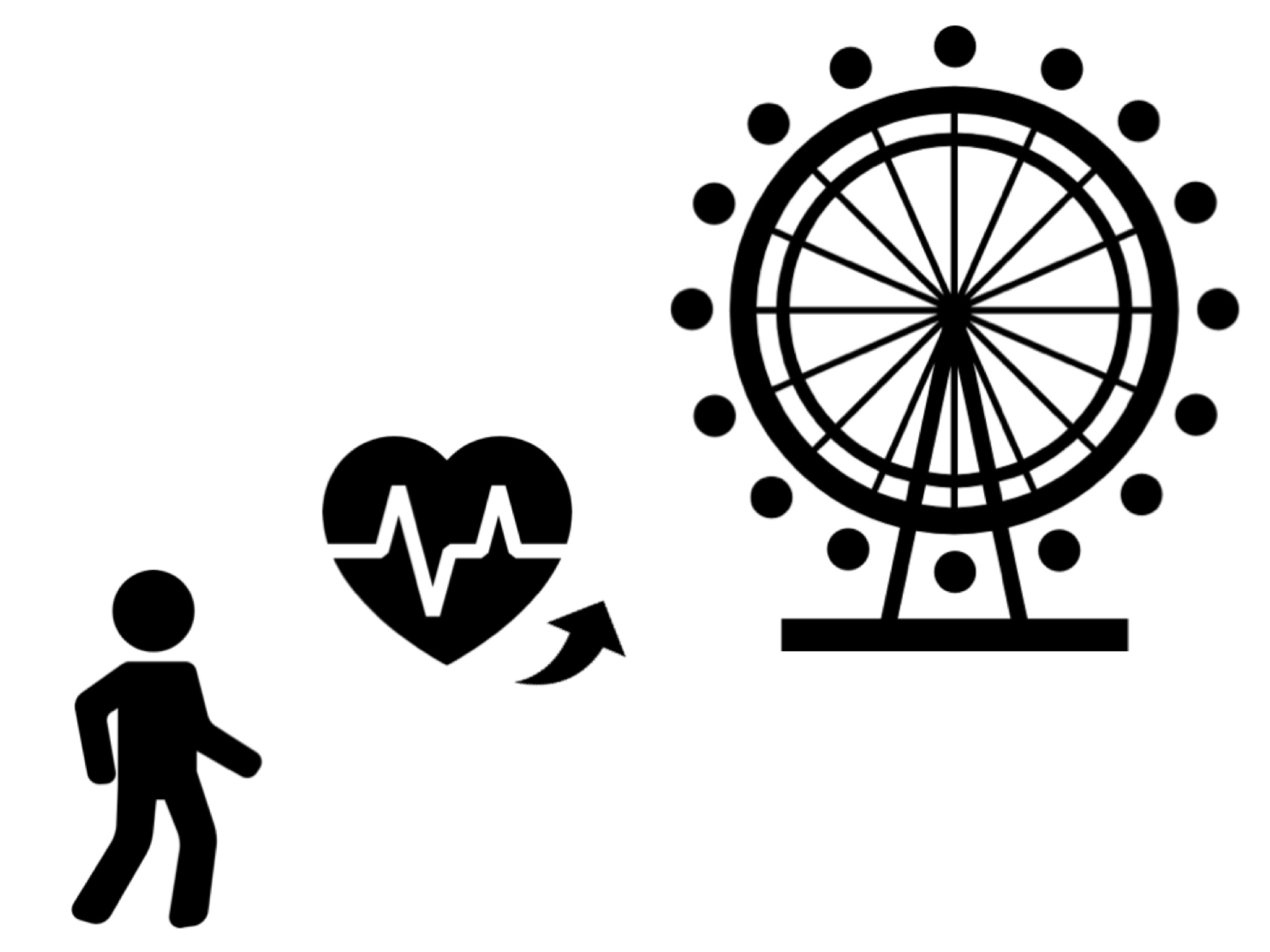 CONCEPT IMAGE OF TOURS. IF YOU SEE SOMETHING INTERESTING, YOUR HEART RATE IS INCREASED. WE TESTED THIS HYPOTHESIS AND CURRENT DATA SUPPORTED OUR HYPOTHESIS. CURRENTLY WE ARE WOKING ON DEVELOPING A PROTOTYPE FOR LARGE SCALE FIELDWORK EXPERIMENT.