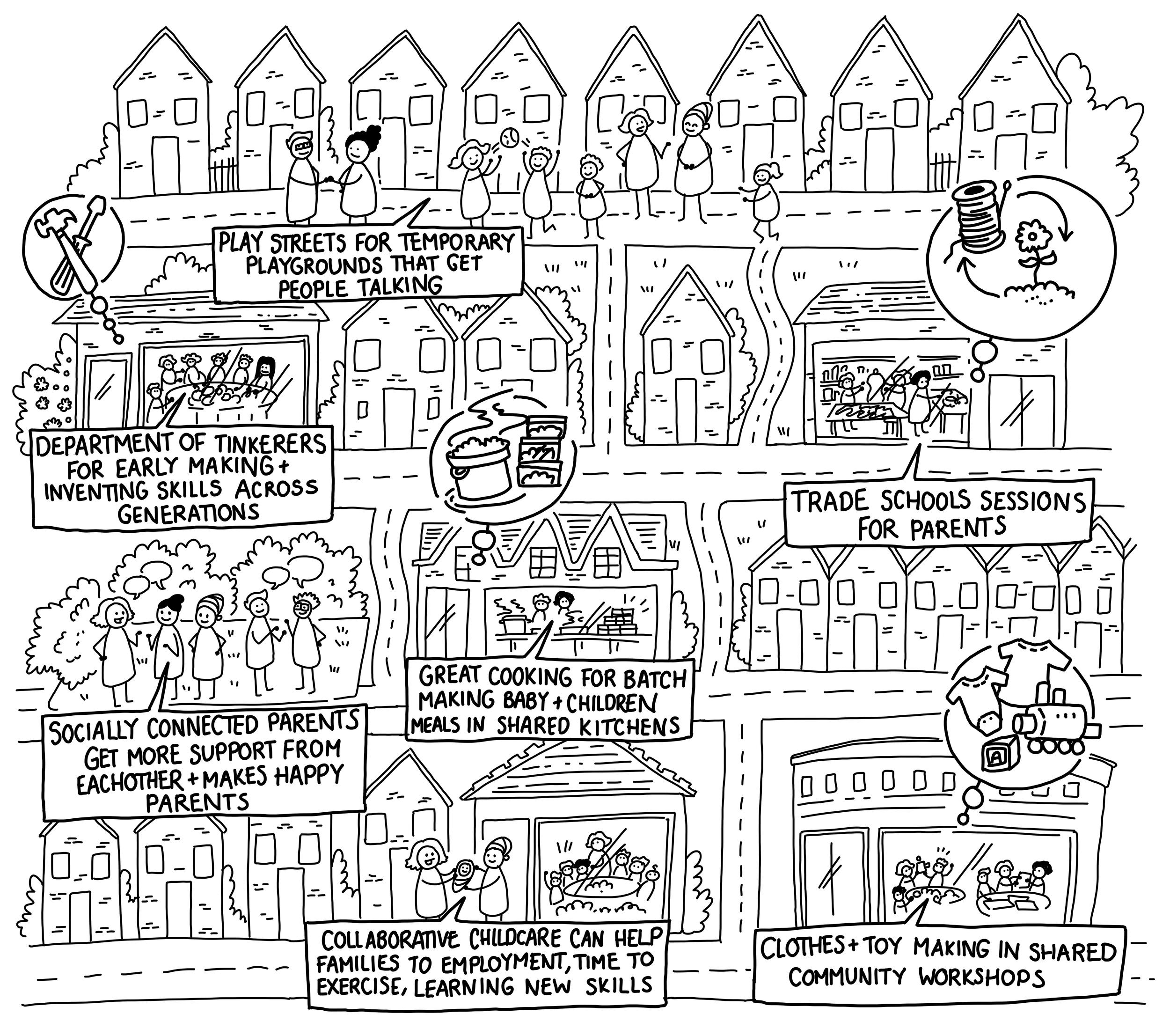 ParticipatoryCity_Townscape_Children+Parents_v2.jpg
